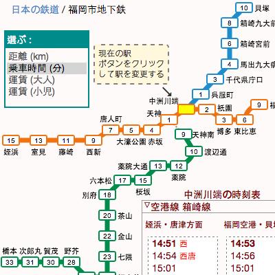 福岡地下鉄路線図・時刻表・料金